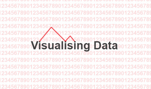 visualising data