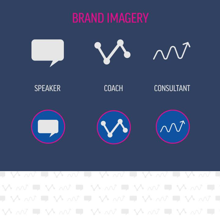 marketing a business coach