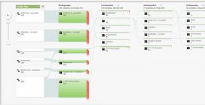 behavioural flow chart