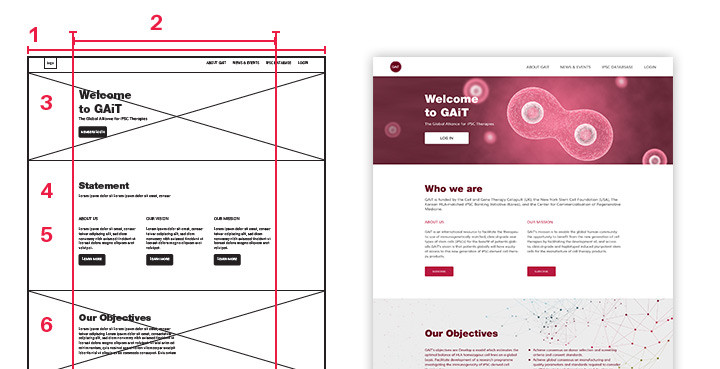 wireframe to full hd mockup