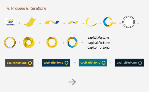 tweaking-logo-designs