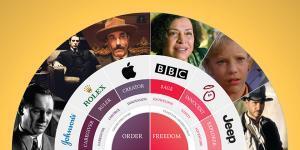 which brand-archetypes